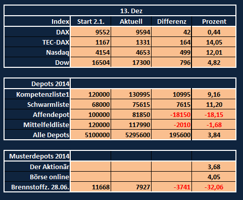 kompetenzliste1_2014_13.png