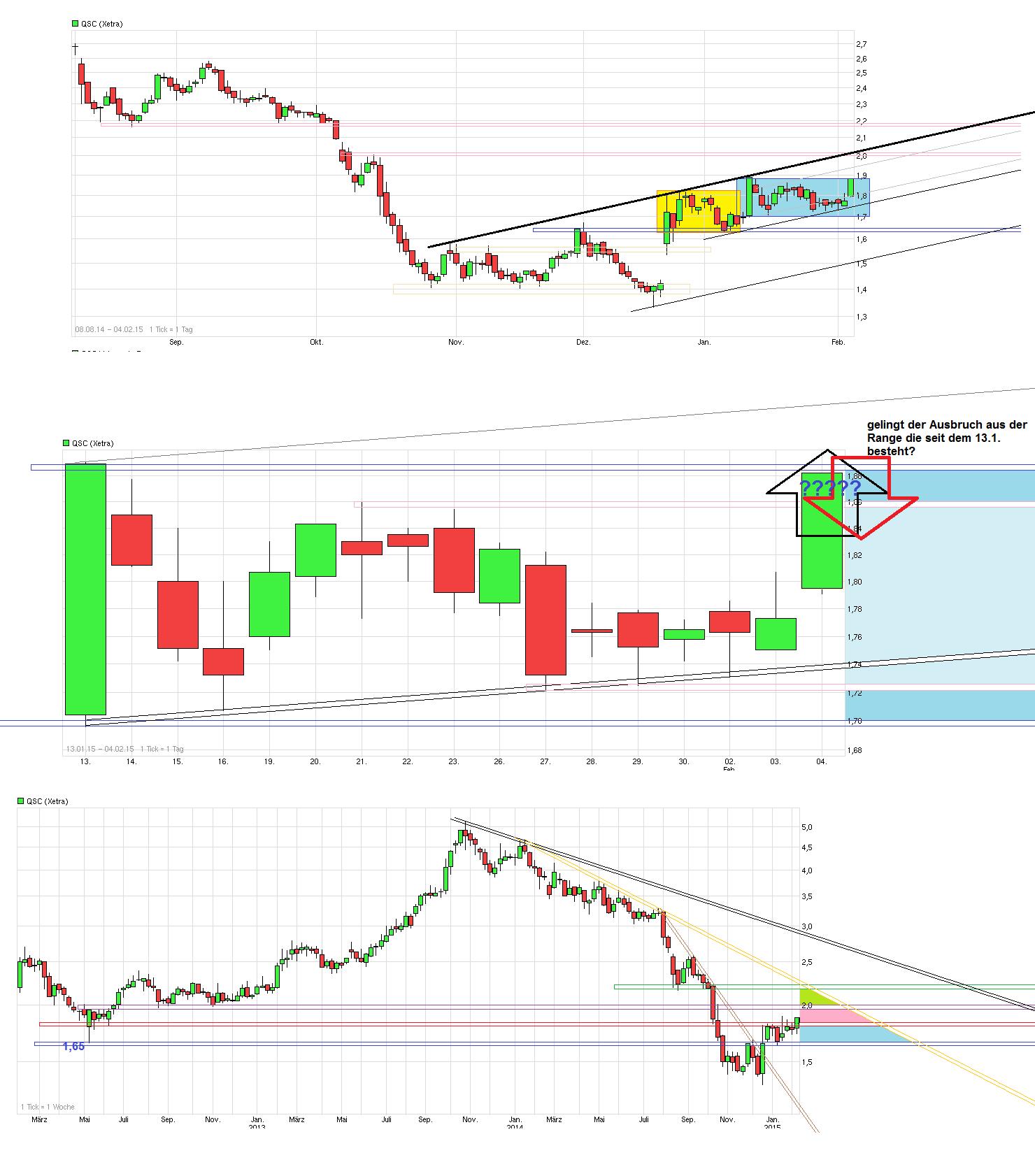 chart_free_qsc.png