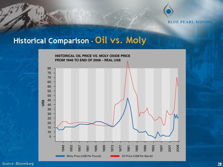 Oil_vs_Moly.JPG