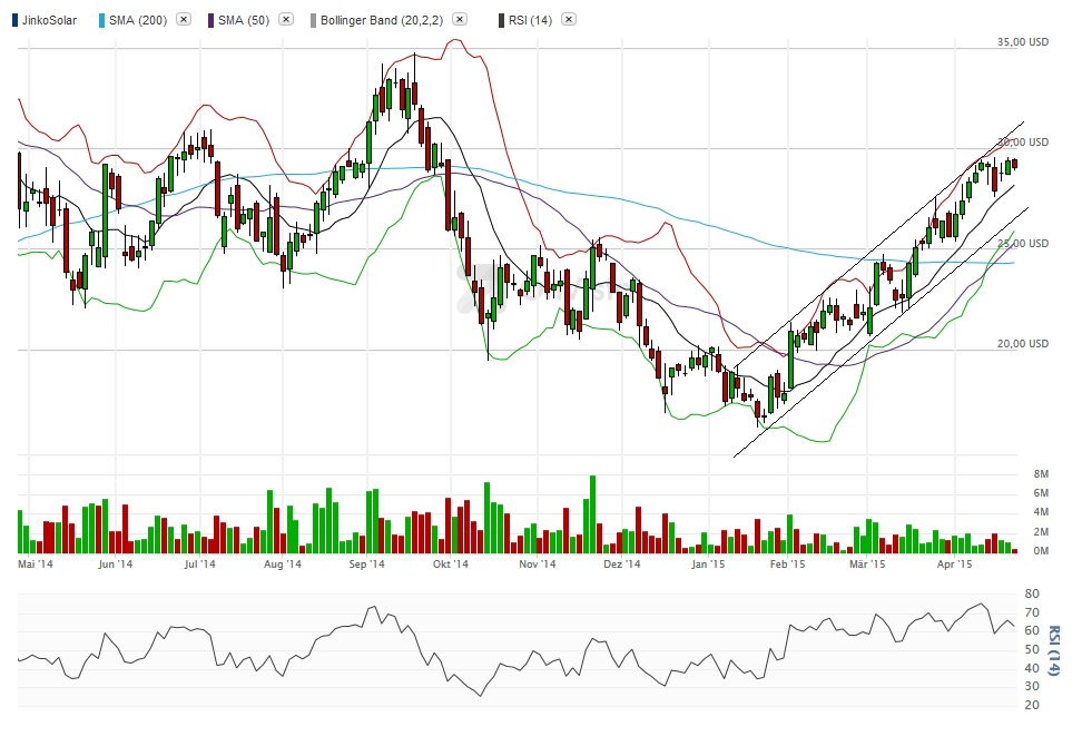 jinko-chart_27.jpg