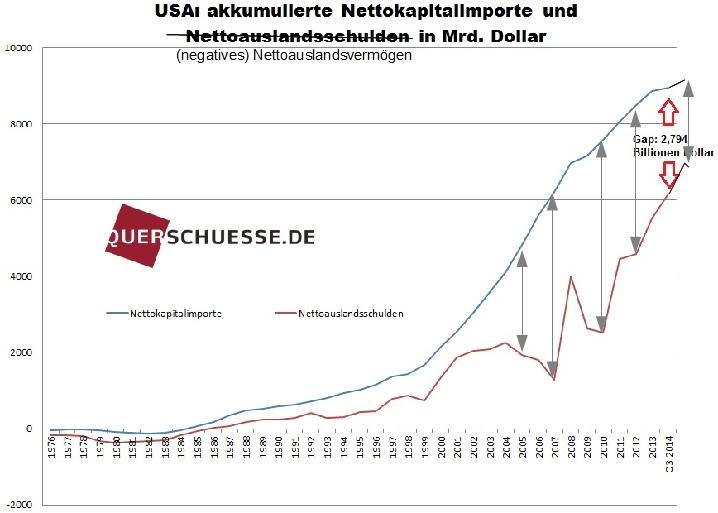 W deutsche online brokerage