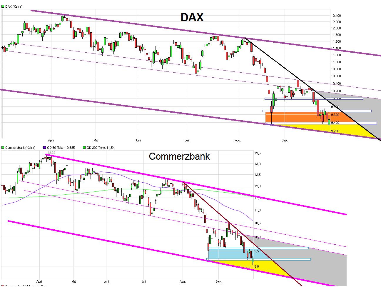 Commerzbank fx options
