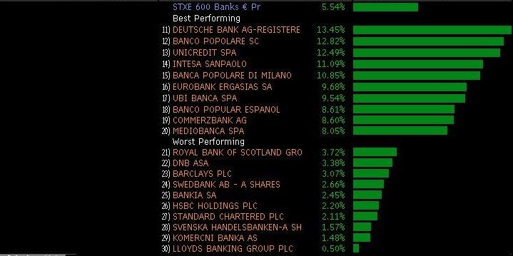 european_banks_spread.jpg