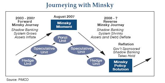 minsky_journey.png