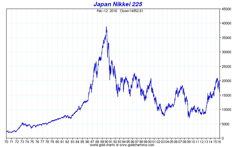 nikkei225.png