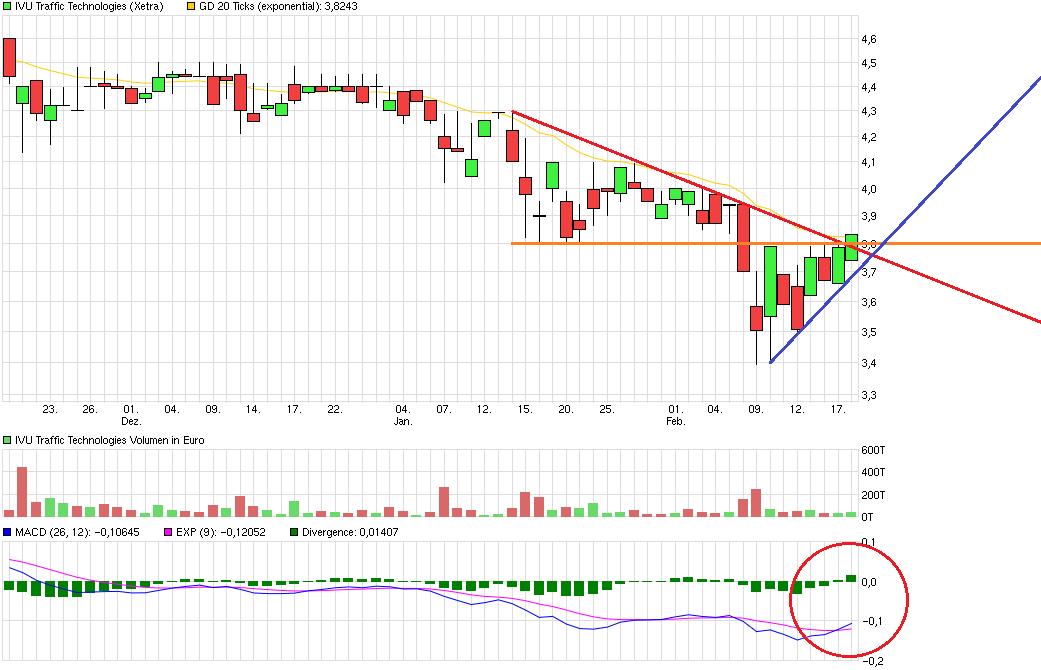 chart_quarter_ivutraffictechnologies.png