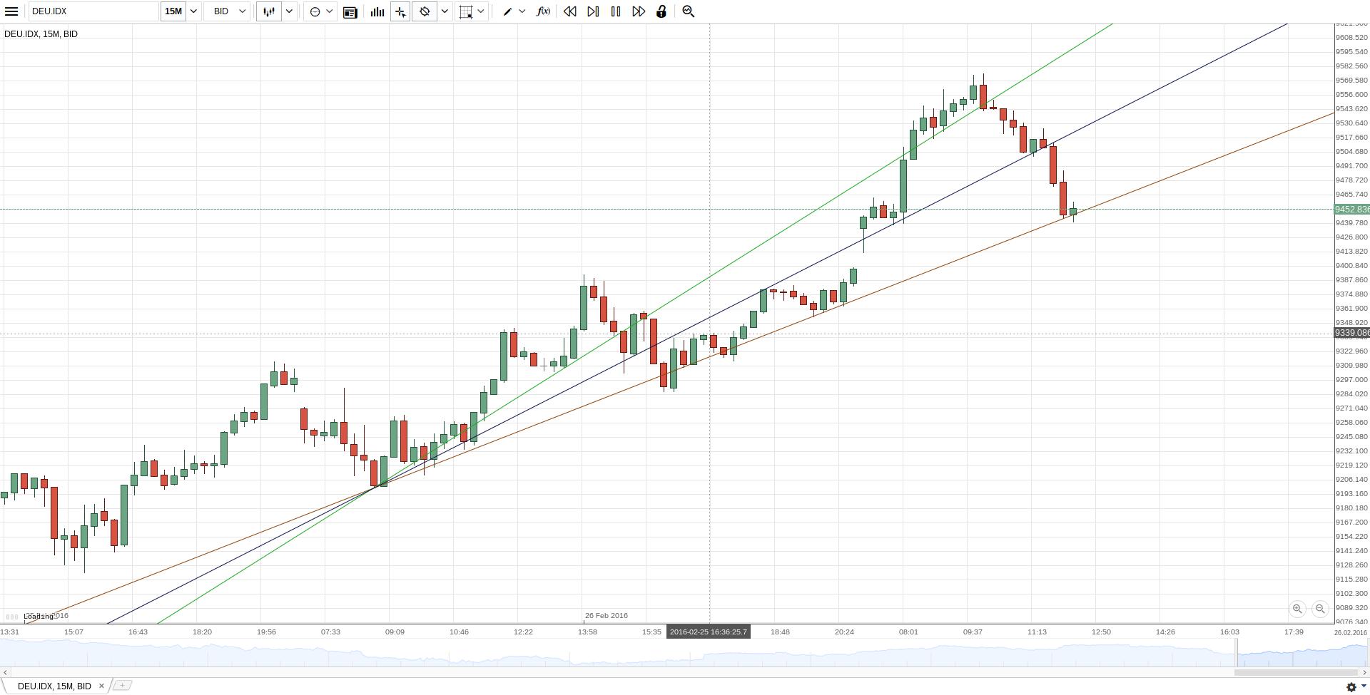 fireshot_capture_120_-_chart__-_https___www.png