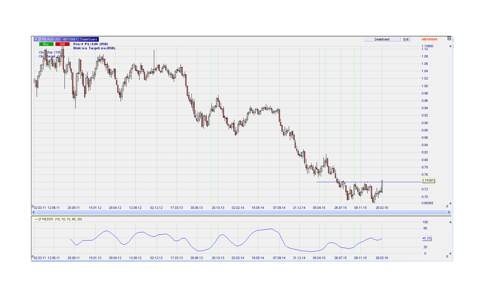 aud_usd.png