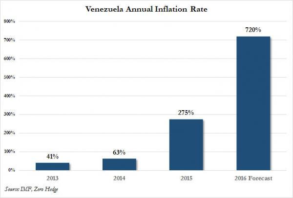 venezuela_inflation_0.jpg