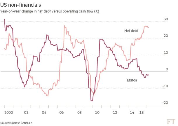 debt_vs_cashflow.png