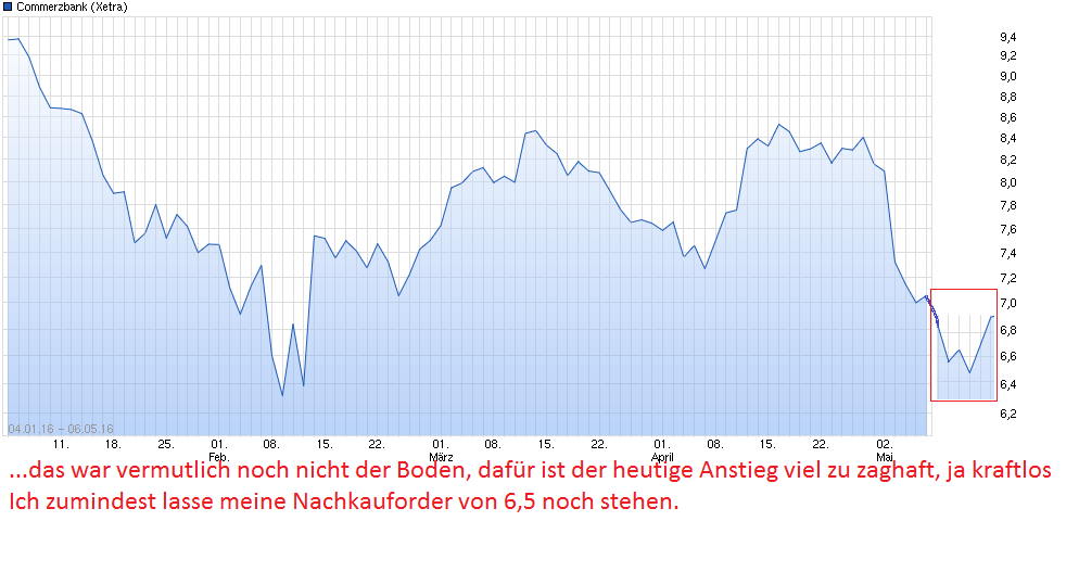 chart_free_commerzbank-1.png