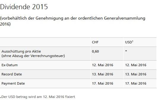 Mit 5000 euro optionen handeln schweiz