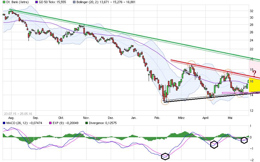 chart_free_deutschebank.png