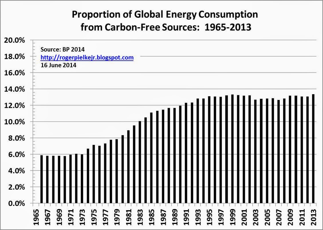 carbonfreeenergyglobal.jpg