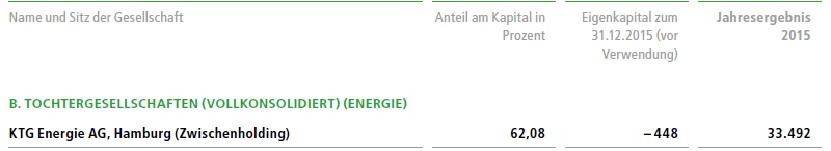 ktg_energie_ag_-_negatives_ek_z_311215.jpg