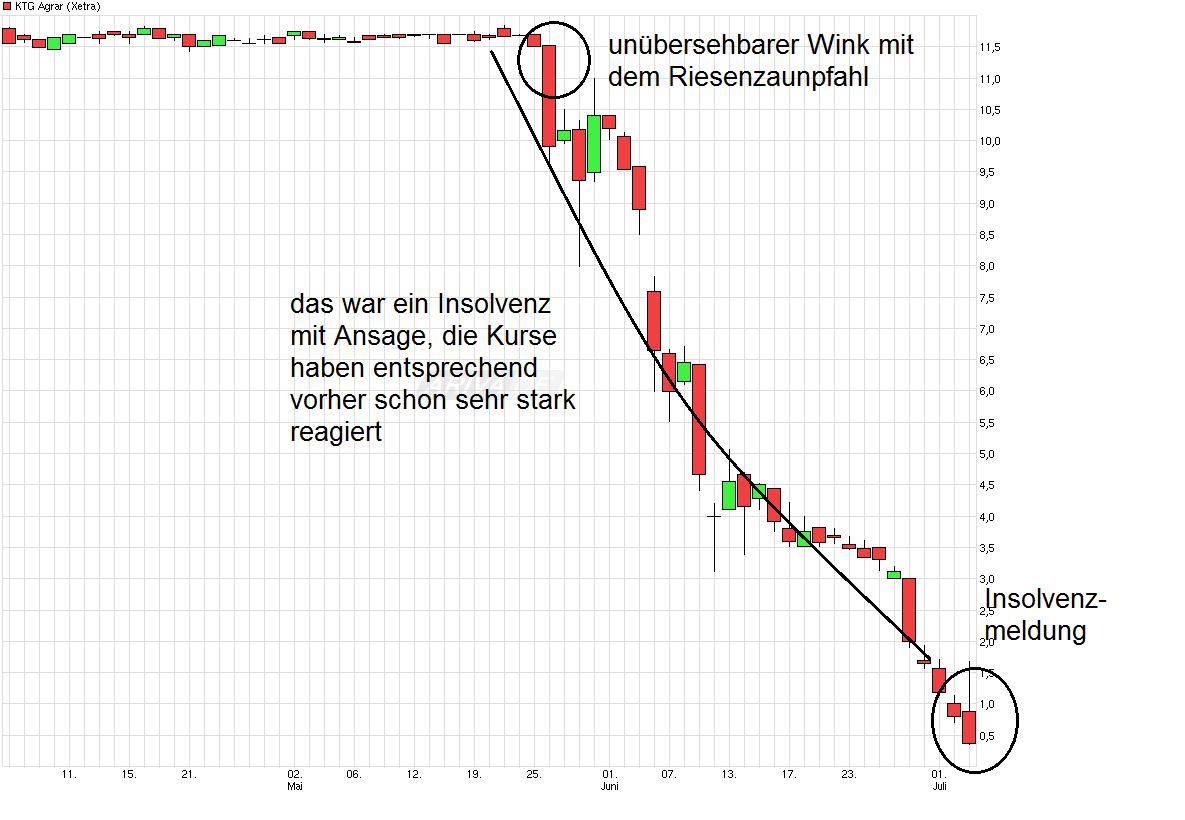 chart_quarter_ktgagrar.png
