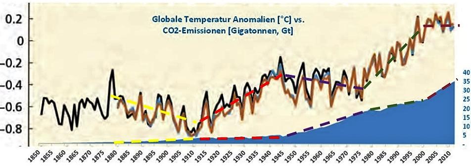 co2_emissions_(2).jpg