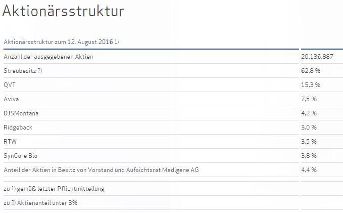mdg_aktion__rsstruktur_vor_dem_19.jpg