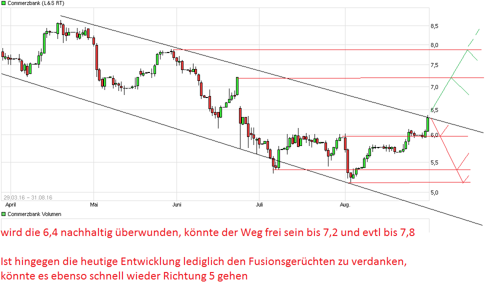 chart_free_commerzbank.png