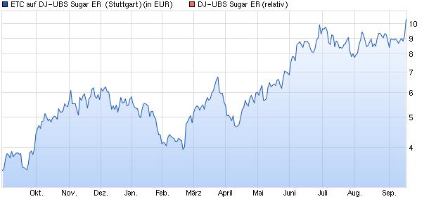 chart_year_etcaufdj-....png