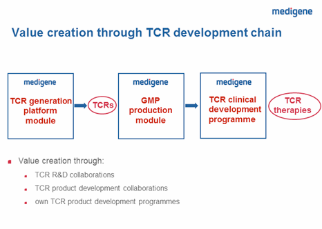 mdg-tcr-busines.png