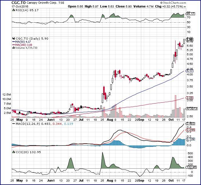 cgc-chart17.jpg