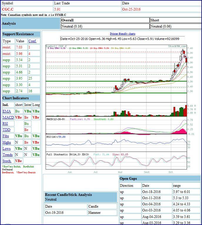 cgc-chart26.jpg