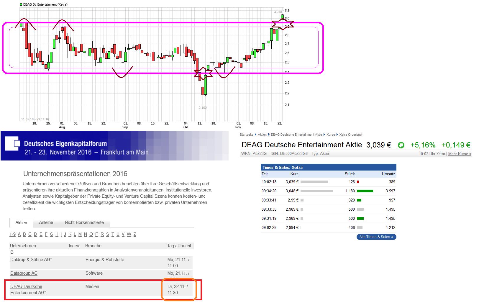 chart_free_deagdeutscheentertainment--.png