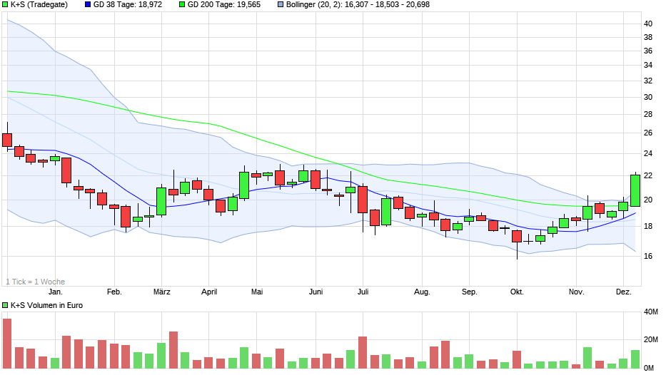 chart_year_ks.png