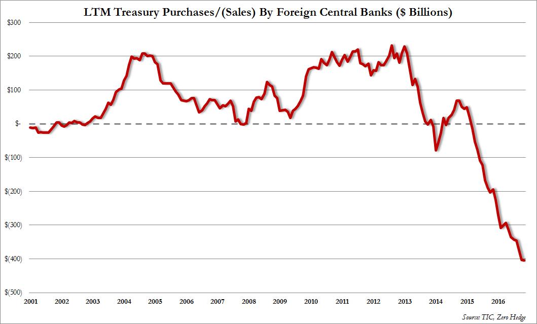 central_banks_jan_2016.jpg