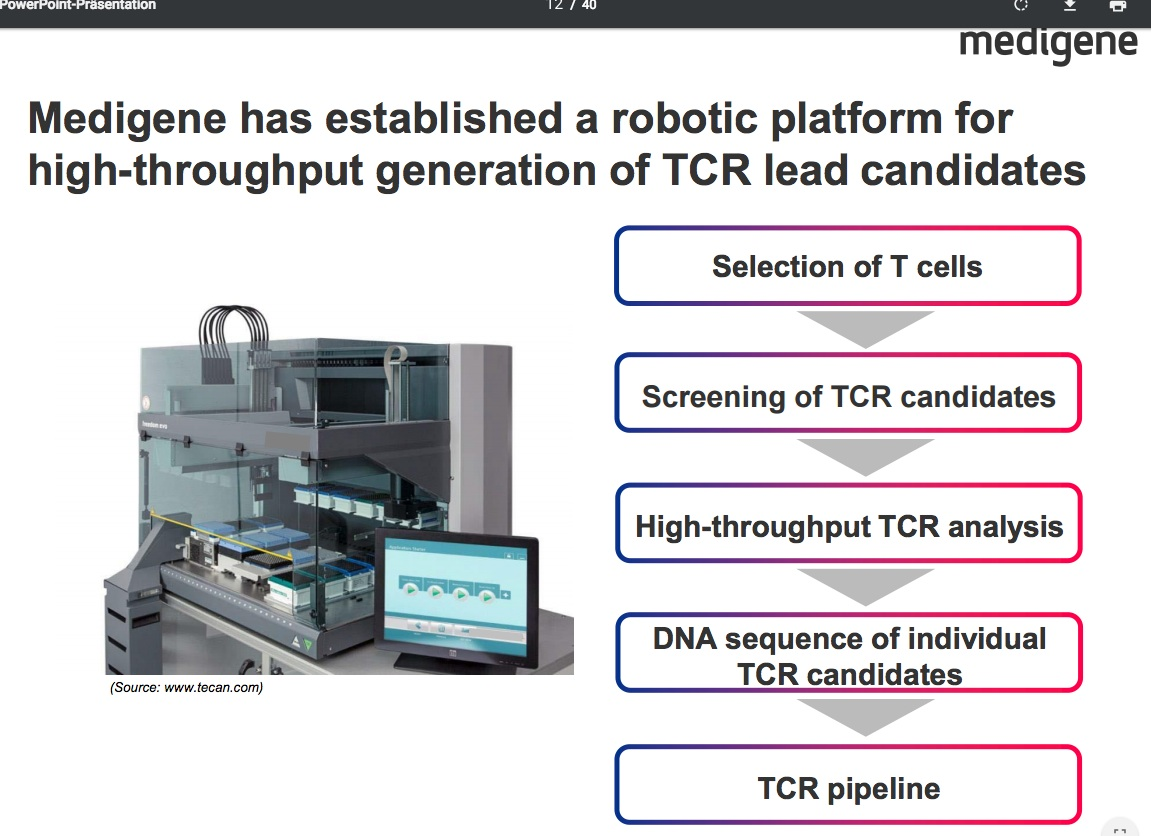 mdg-lead-tcr-platform.jpg