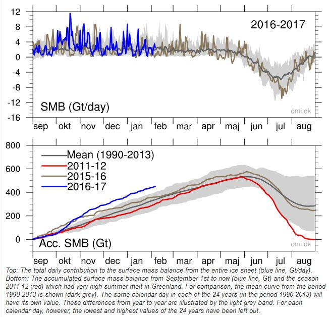 greenland-ice-mass-balance-2017.jpg