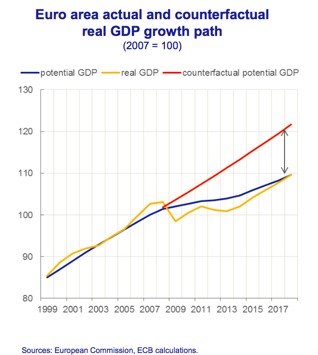 ea_real_gdp_growth_path__chart_p.png