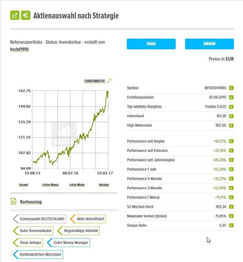 aktienauswahl_nach_strategie.jpg