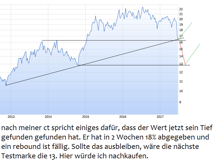 chart_all_aholddelhaize.png