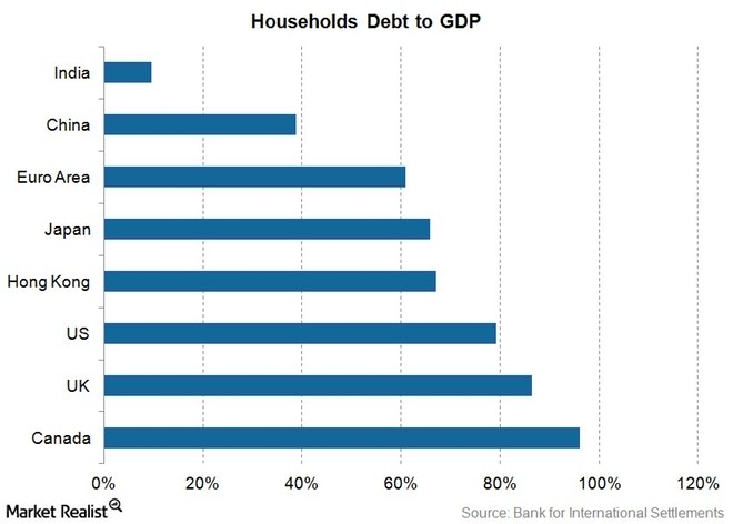 hh-debt-to-gdp.jpg