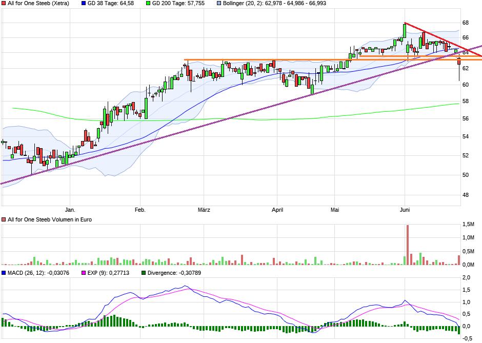 chart_halfyear_allforonesteeb.png