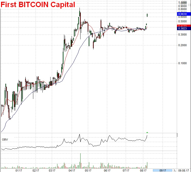 first_bitcoin.jpg
