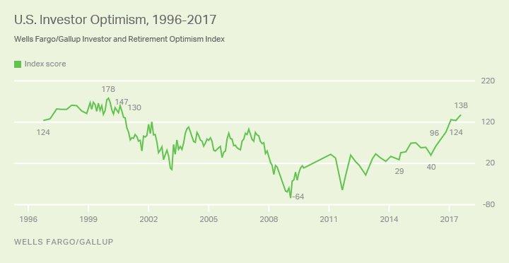 optimism_2017-09.jpg