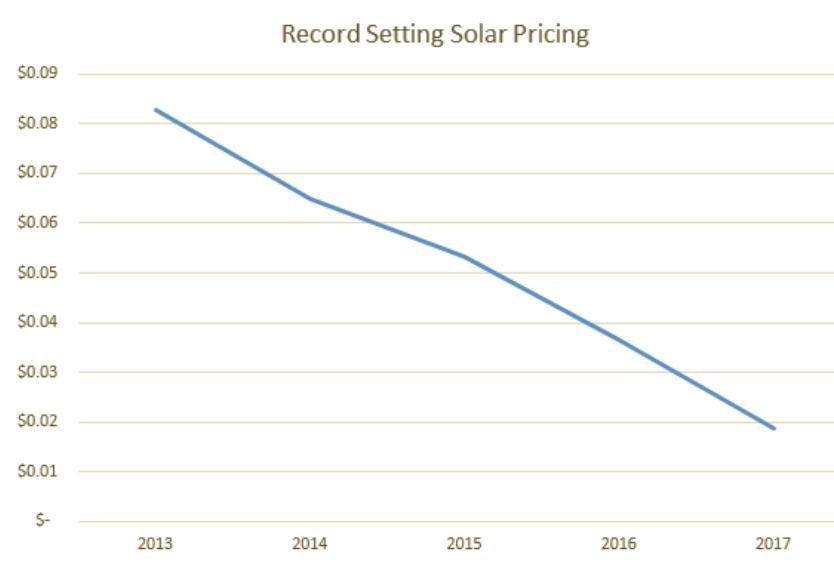 solar_cost.png