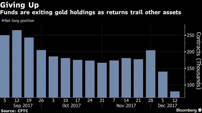 gold_-_kein_interesse_2017-12.png