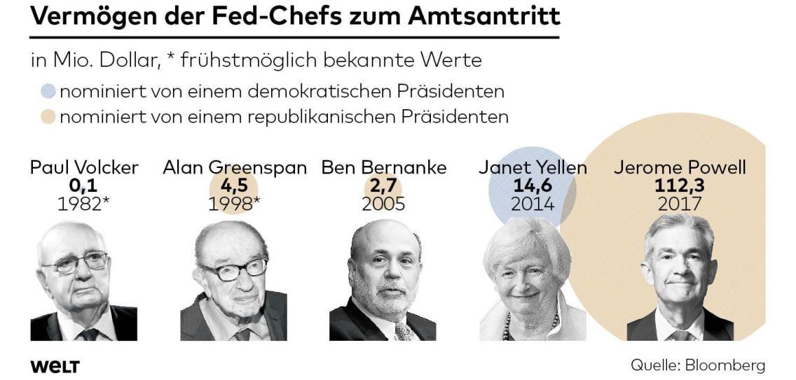 fed_-_das_verm__gen_der_vorsitzenden.jpg