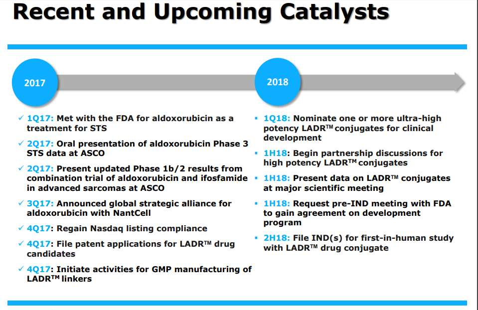 recent_and_upcoming_catalysts.png