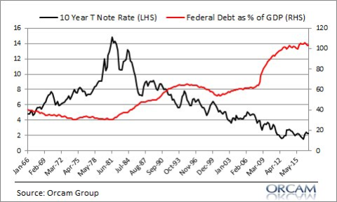 fed_debt-480x288.png