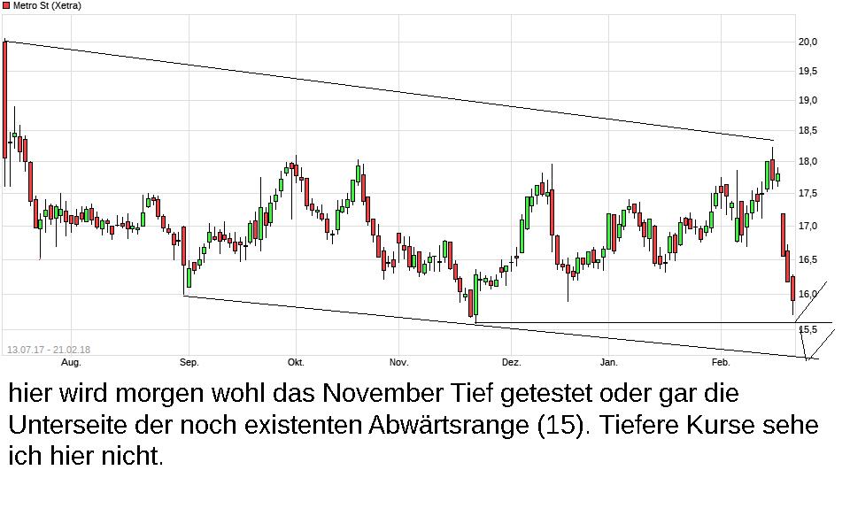 chart_year_metrost_bearbeitet-1.jpg