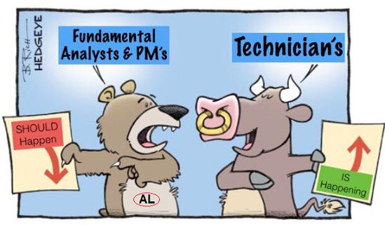 fundamentals-technicals-bull-bear_al.png