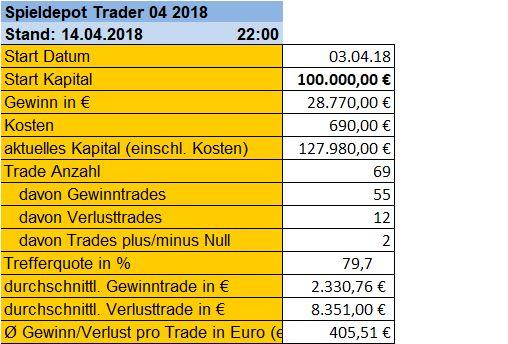 trader_04_2018_2.jpg