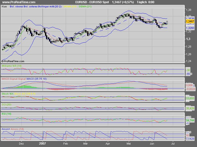 EUR_USD_Spot.png