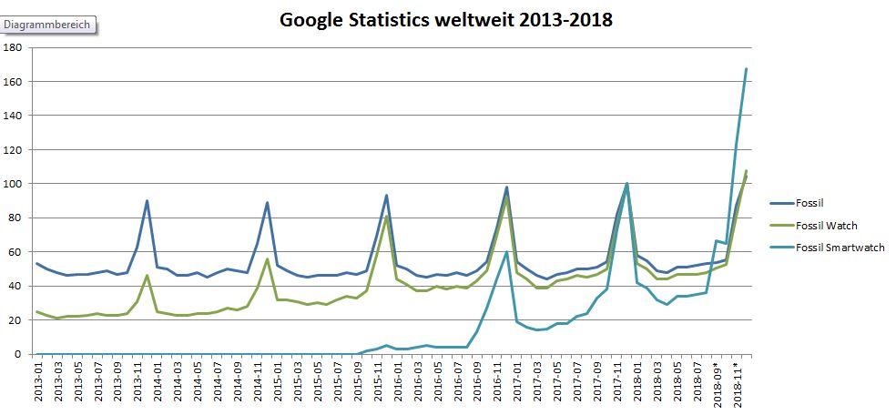 auswertung_google_statistics.jpg
