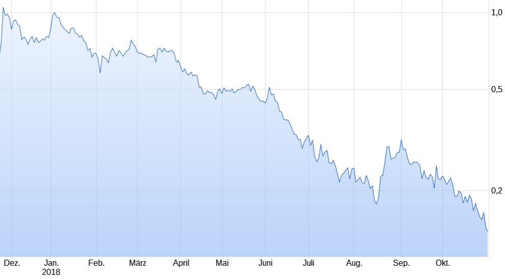 chart_first_cobalt.jpg
